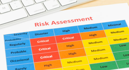Threat impact assessment