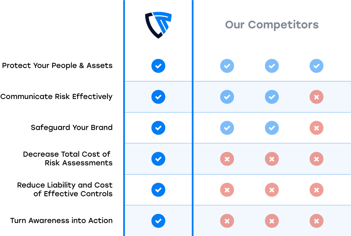 Competitor chart